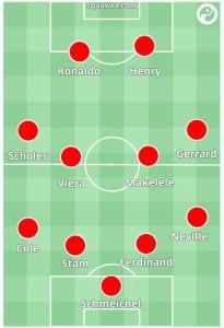 Zidane-XI